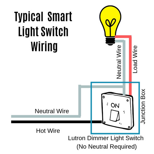Wemo Light Switch Installation No, Light Switch Wiring Diagram With Neutral