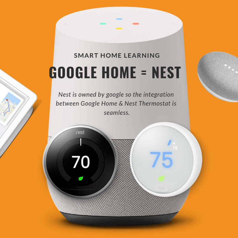 What smart thermostats work with Google Home? Nest is part of Google and the integration with Google Home is seamless.