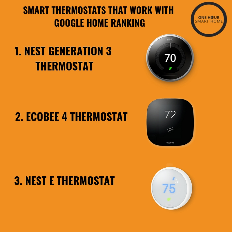 What Smart Thermostats Work With Google Home? Top Ranked Thermostats