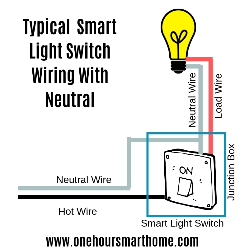 Smart Light Switch Wiring Diagram With Neutral Wire