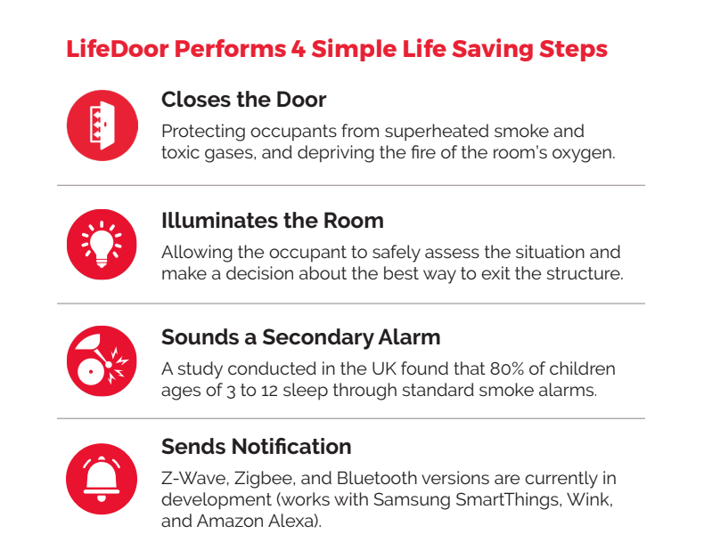 How Lifedoor Works