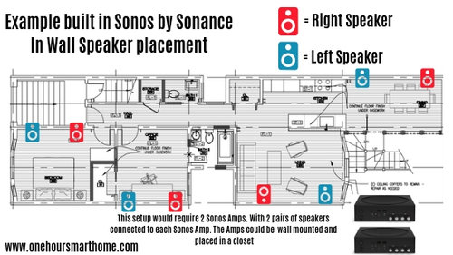 whole house audio wiring diagram sonos by sonance built in speaker review     onehoursmarthome com  sonos by sonance built in speaker