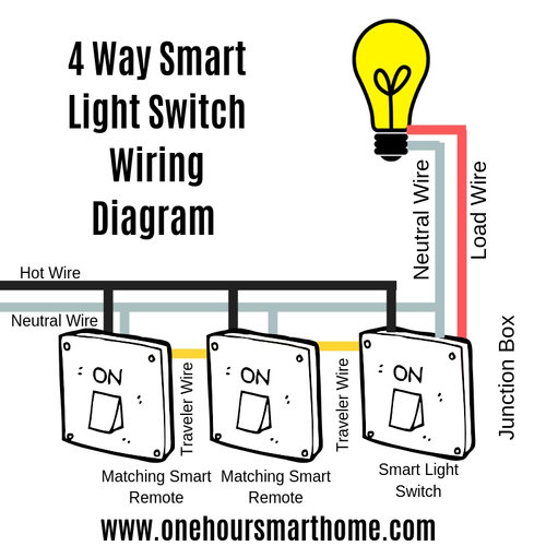 Best 4 Way Smart Light Switches — OneHourSmartHome.com  Way Light Switch Schematic on