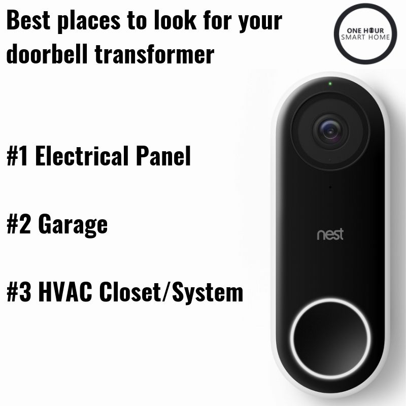 Nest Hello Transformer  Locations