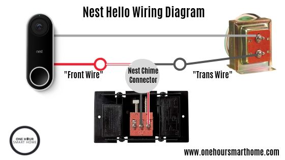 Nest Hello Wiring Diagram with  hardwired transformer