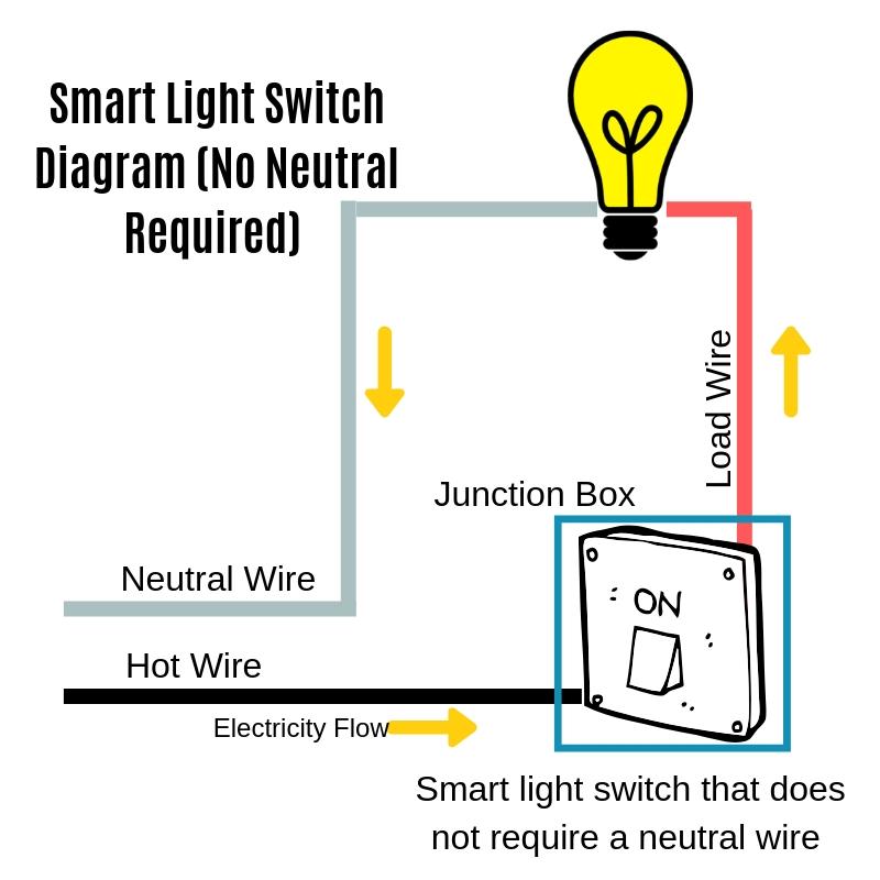 Smart Light Social Graphic (19).jpg