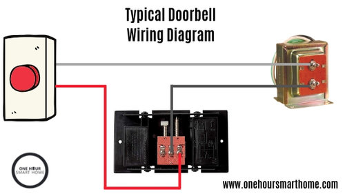 Where Is My Doorbell Transformer Onehoursmarthome Com