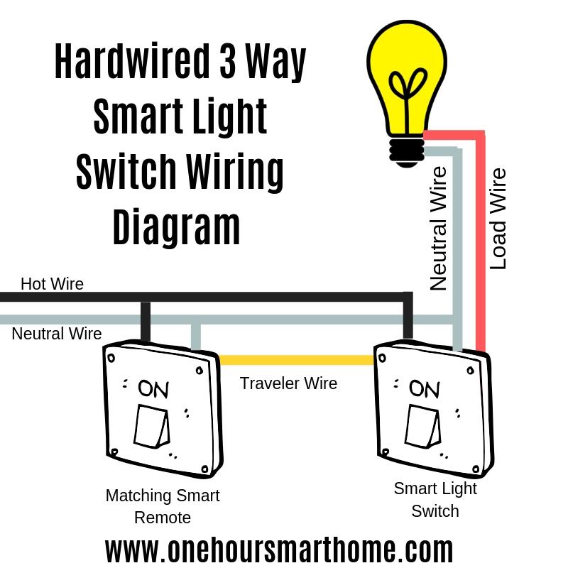Smart Light Social Graphic (21).jpg