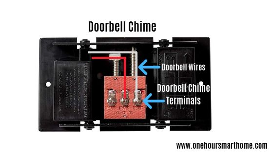 Doorbell Chime Troubleshooting