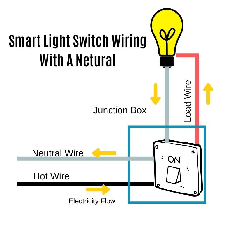 Install A Smart Switch With No Neutral, Light Switch Wiring Diagram With Neutral
