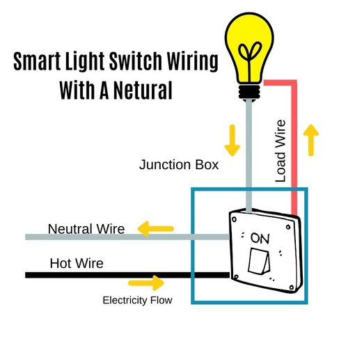Install A Smart Switch With No Neutral