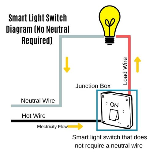 Install A Smart Switch With No Neutral - How To Guide — OneHourSmartHome.comOne Hour Smart Home