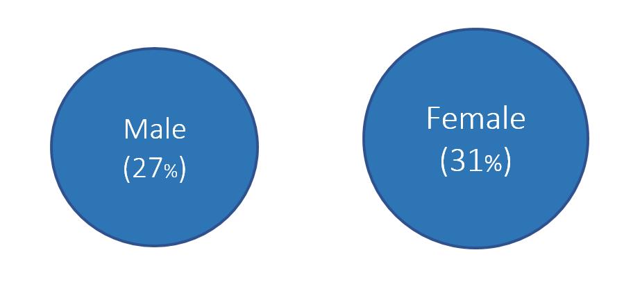 Figure 3.png