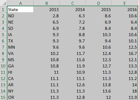 Figure 9 - Copy Data.png