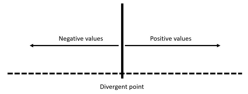 Figure 14-5.png