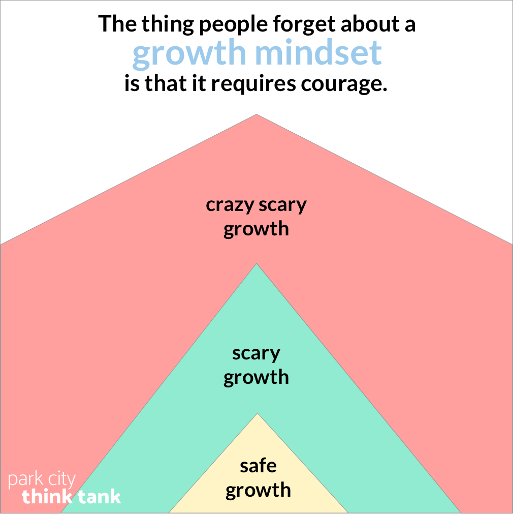 Growth mindset courage.png