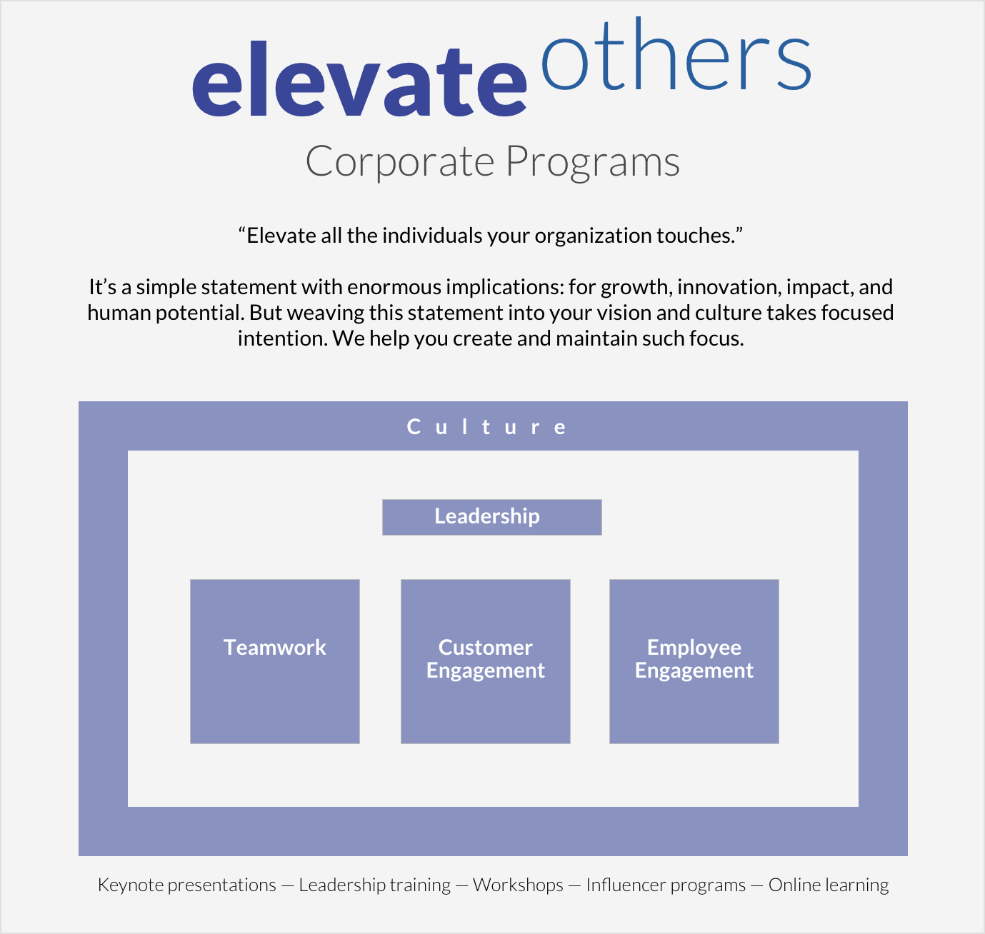 Elevate Others Corp programs.jpg