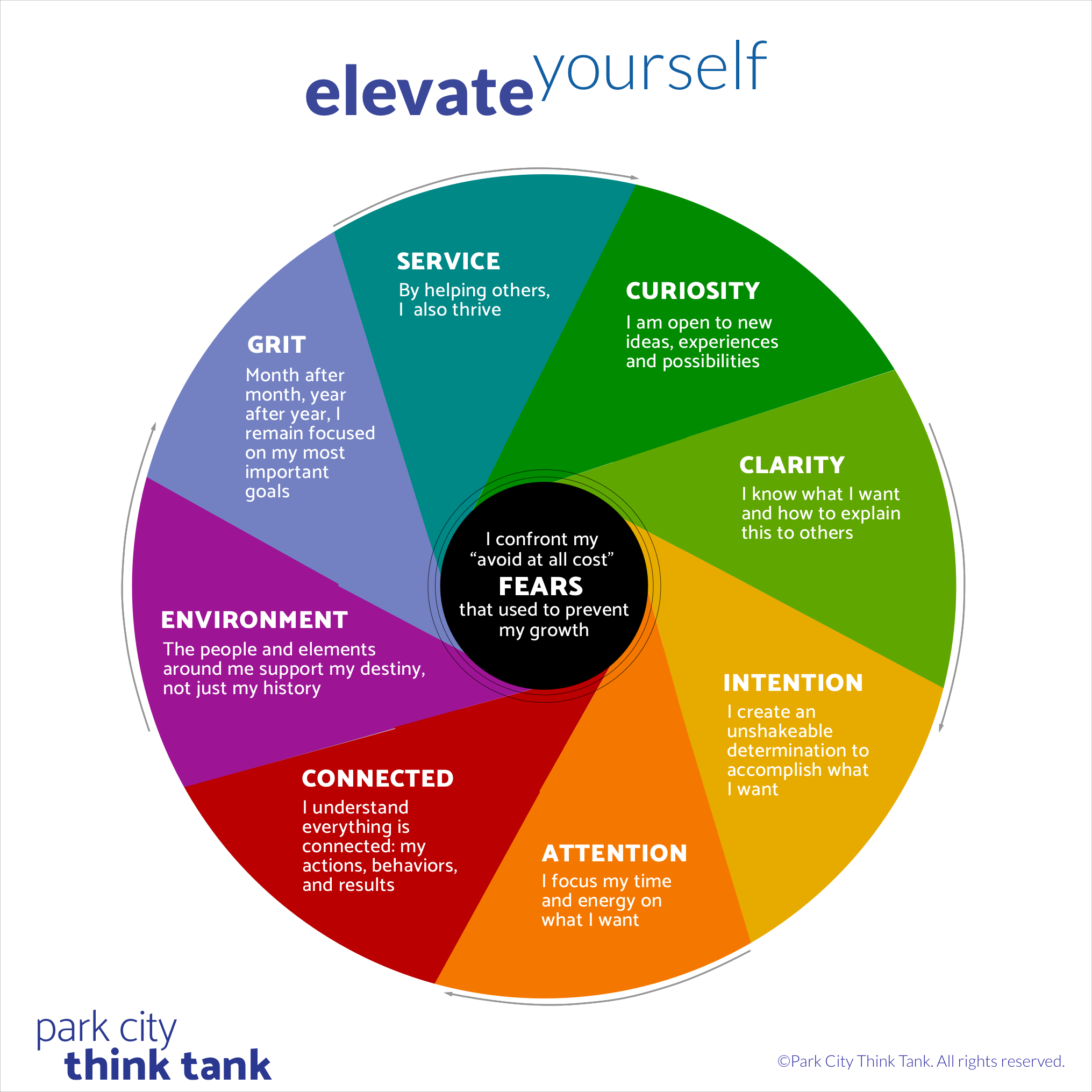 Elevate Yourself professional development.jpg