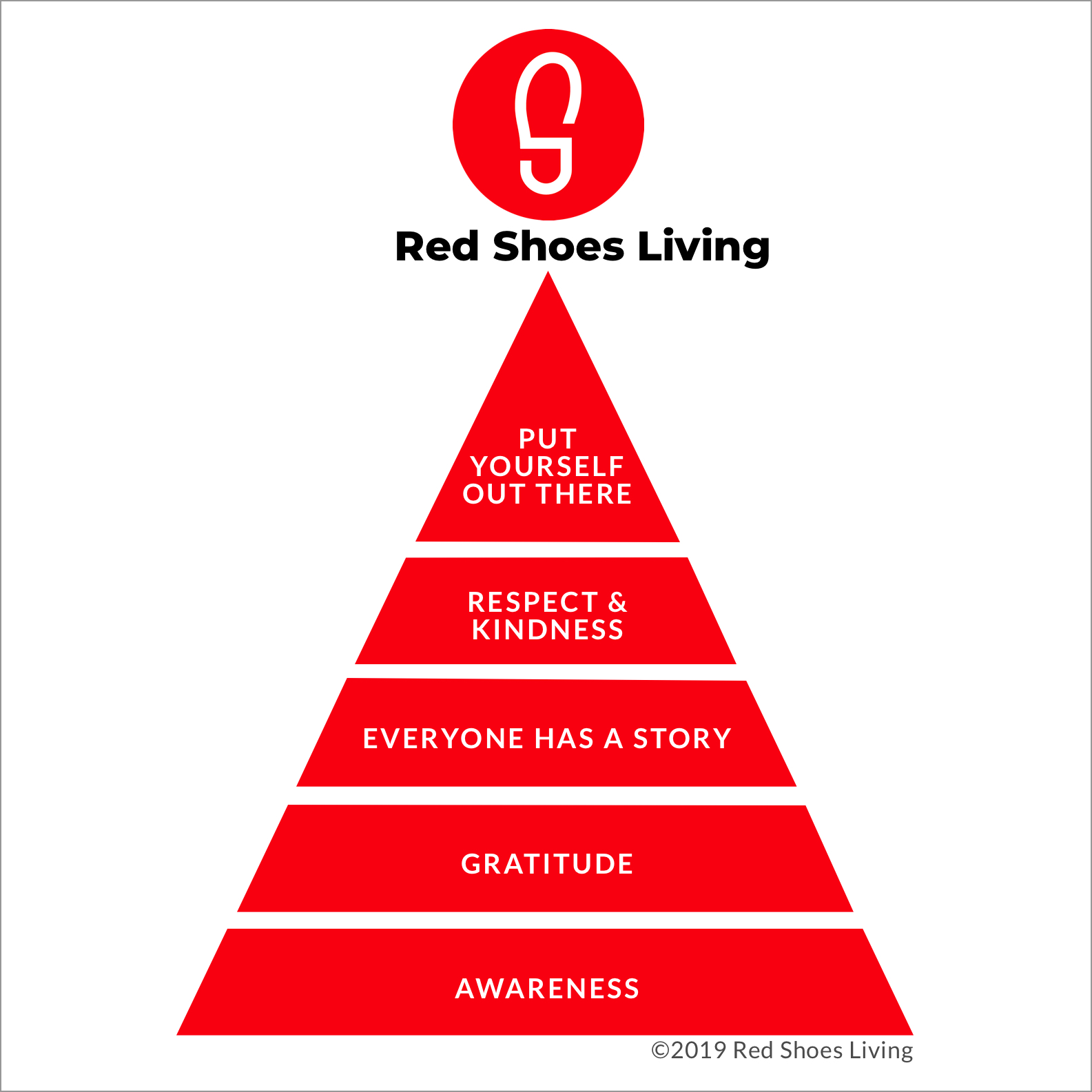We operate based on    Lonnie Mayne's Red Shoes Living    philosophy, a simple but highly powerful way of leading both your life and career.