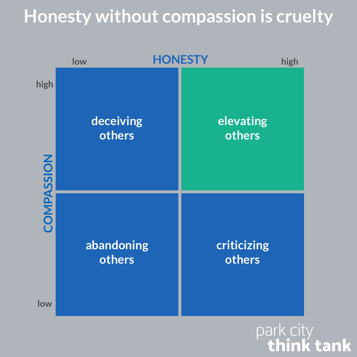 honesty without compassion pctt.jpg