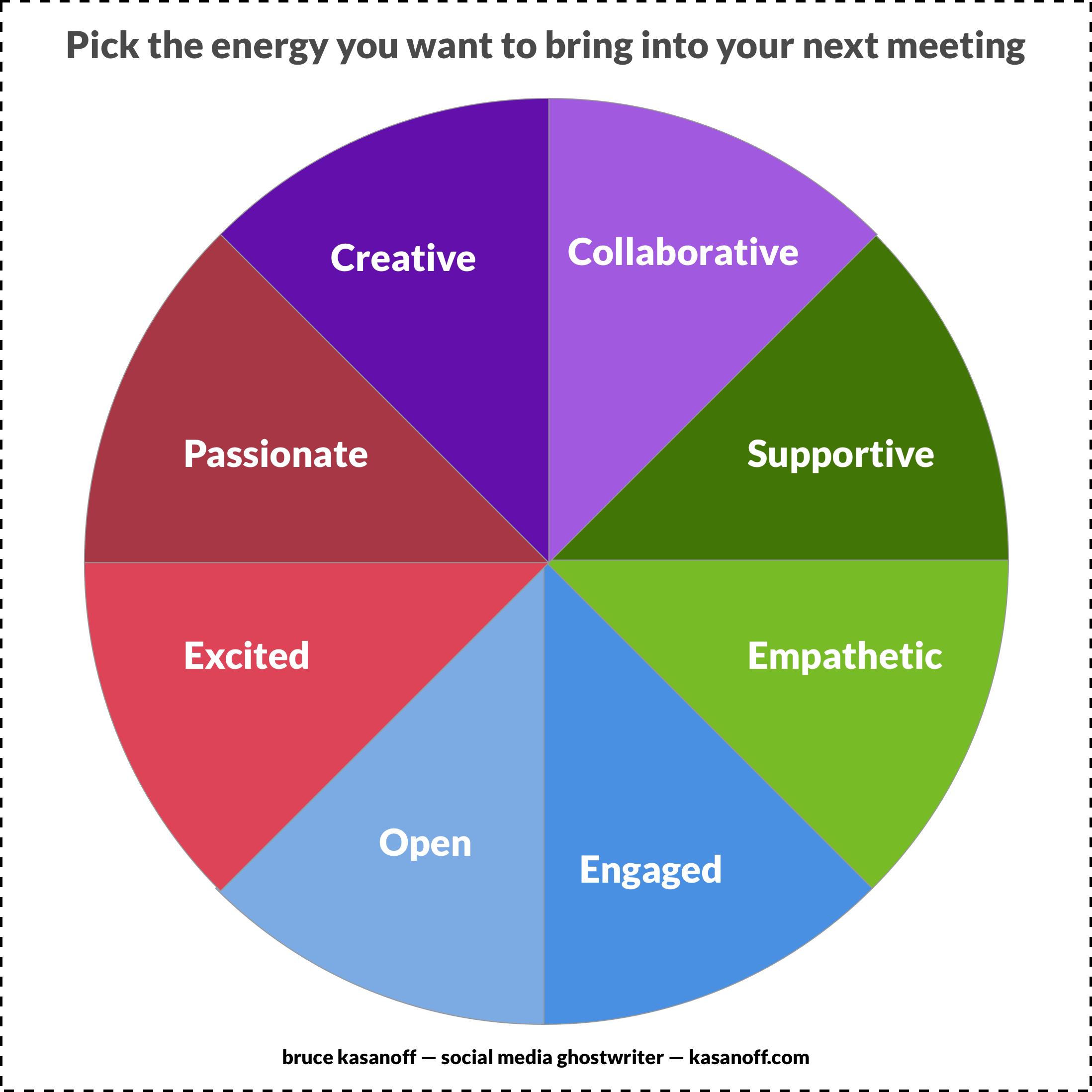 pick the energy wheel.jpg