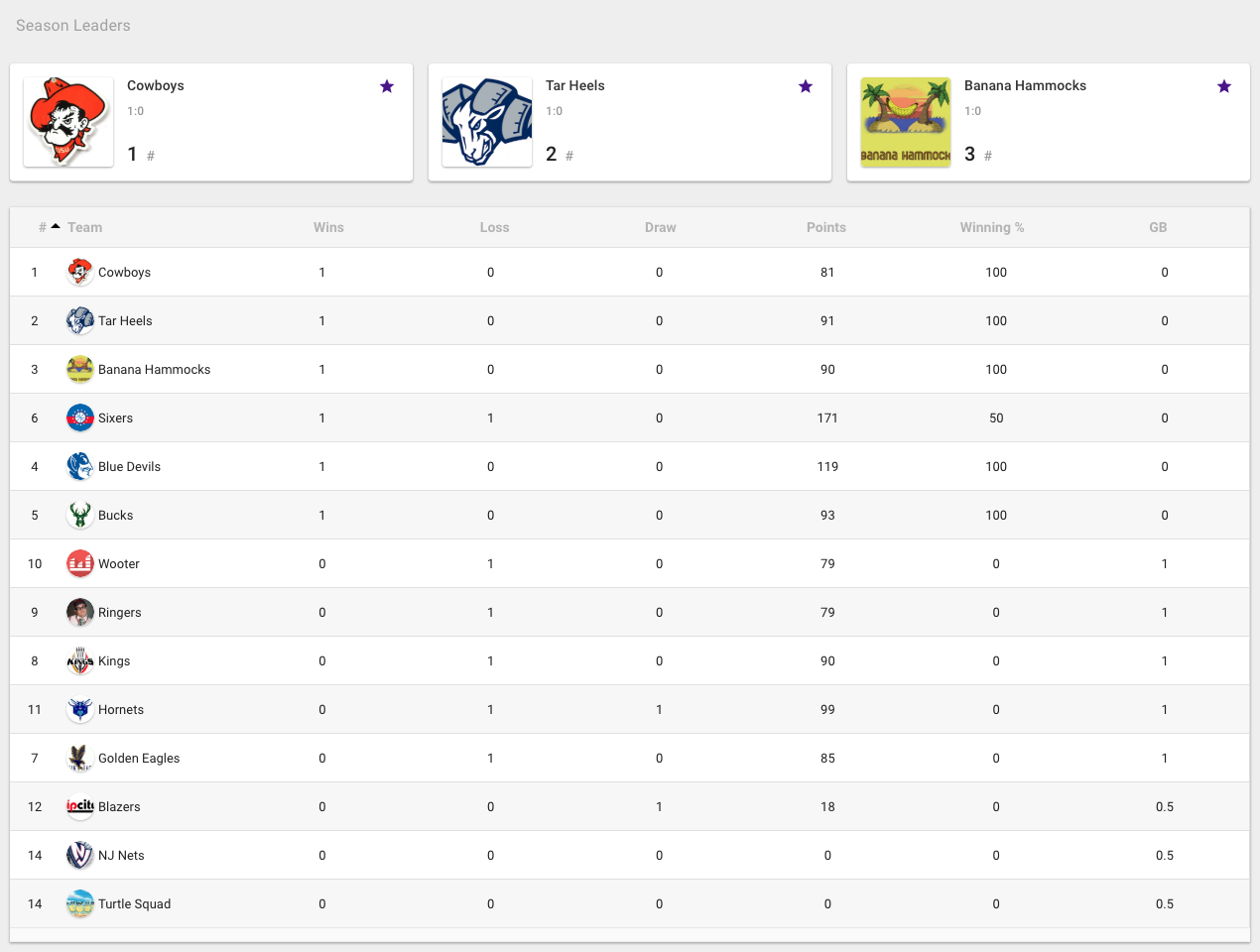 Sports Analytics Reports — Wooter | Free Sports Management