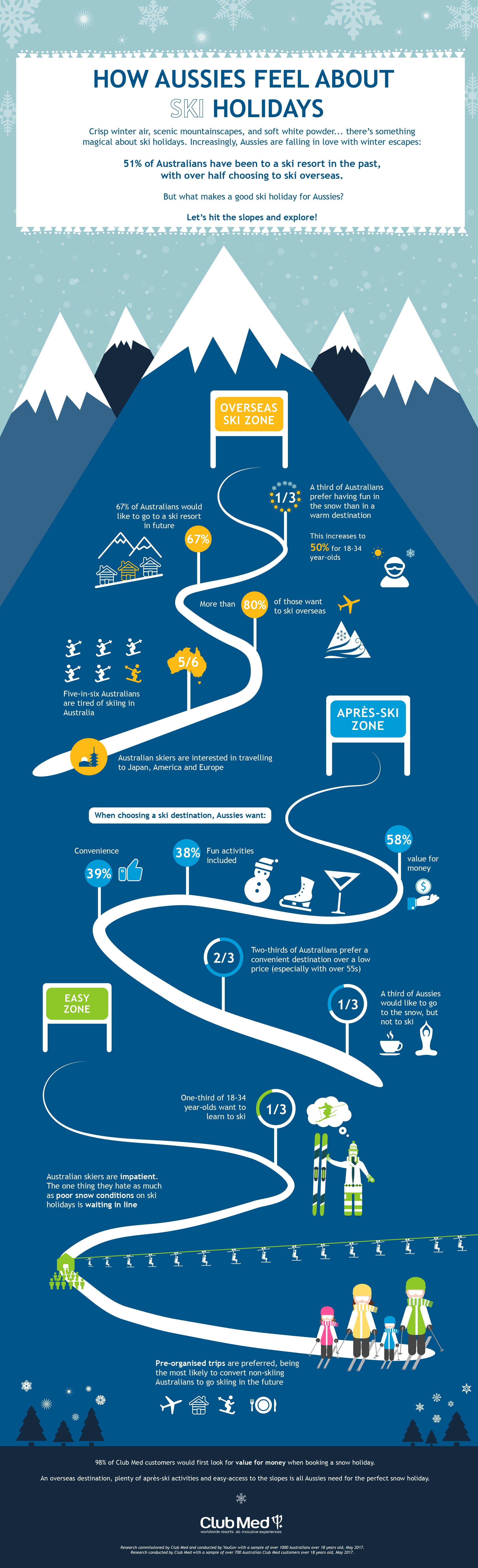Ski Infographic V5 Low Res.jpg