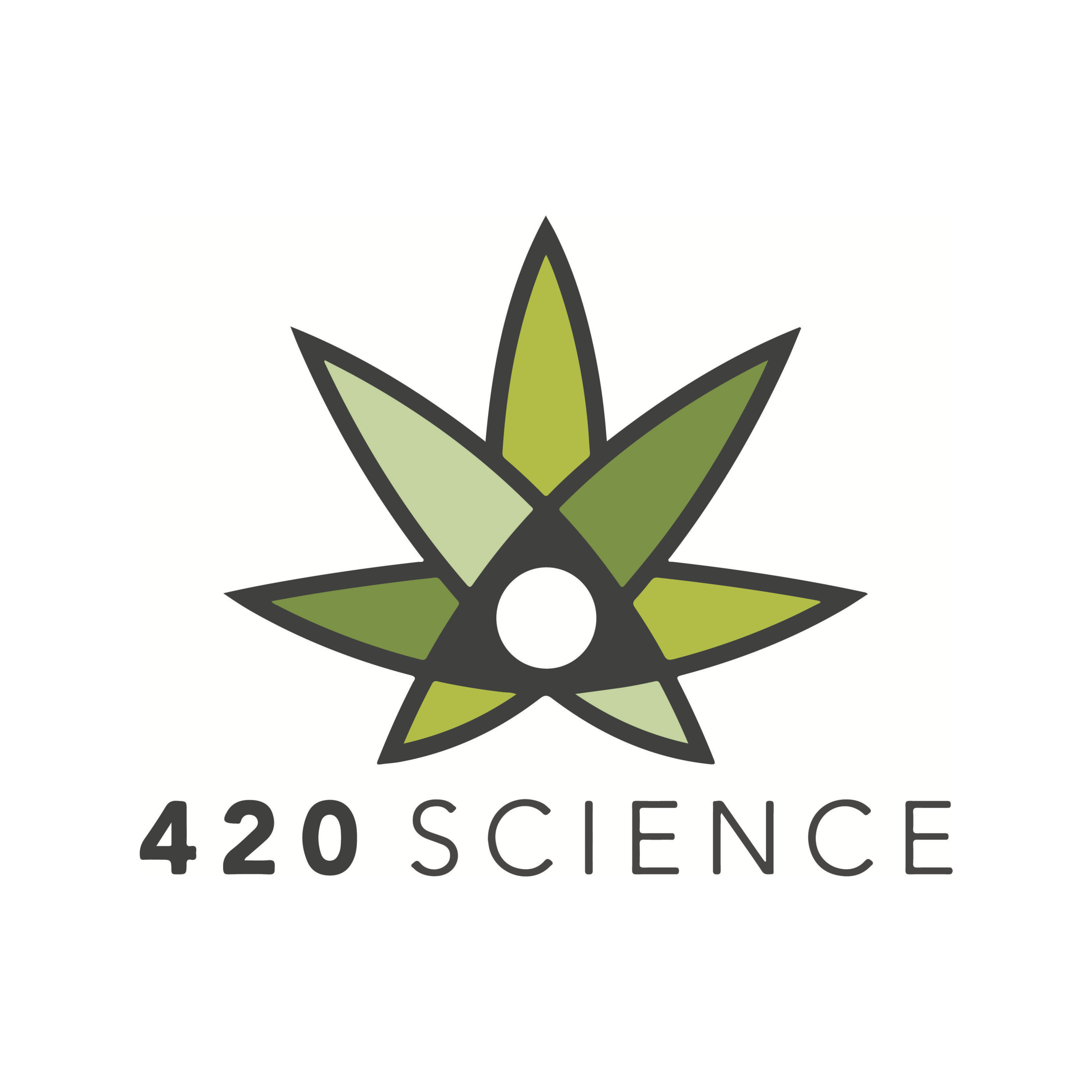 420Science.png
