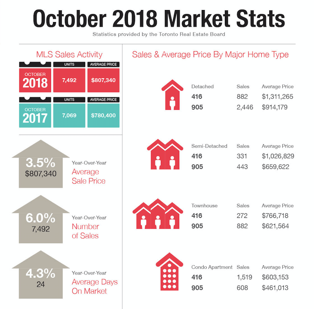 Luba+Beley+October+Market+Report.png