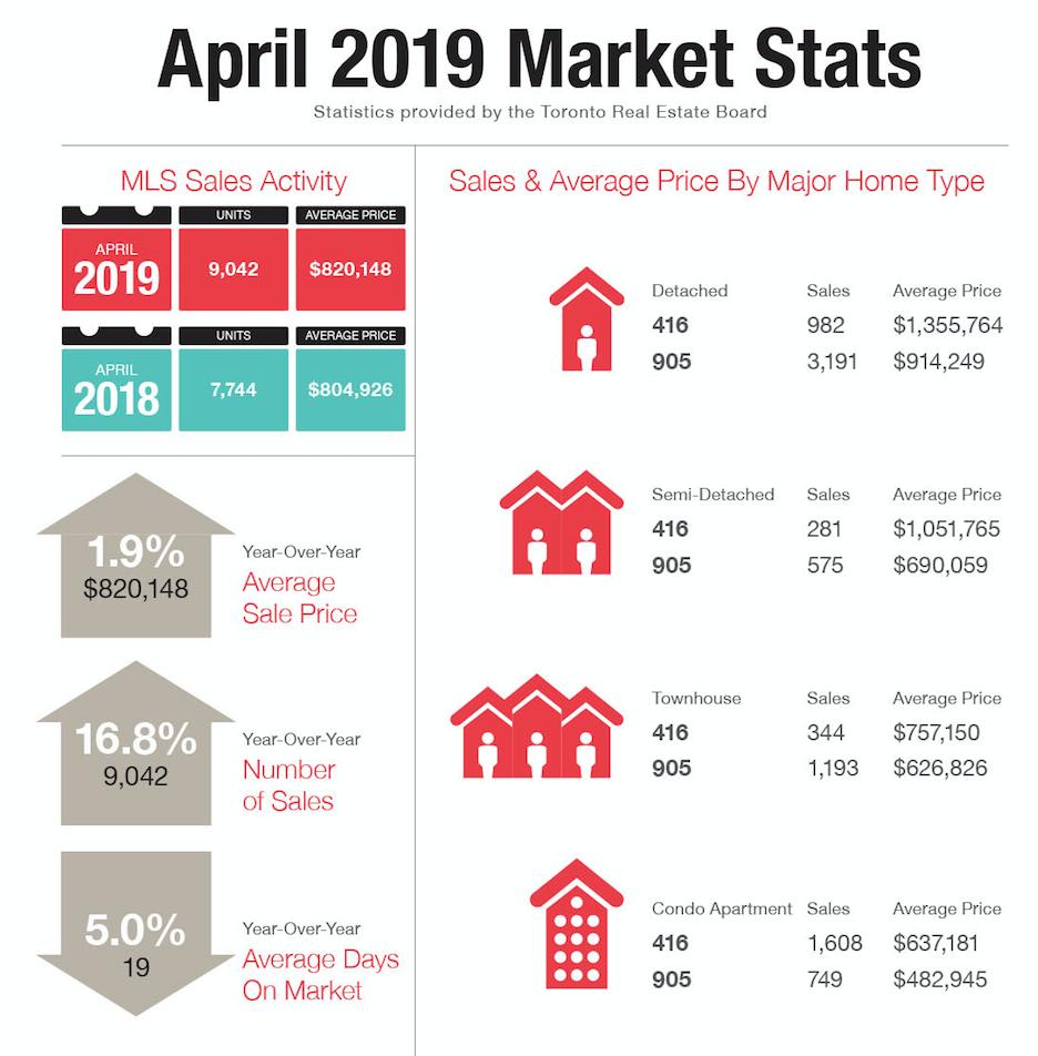 April Market Report.png