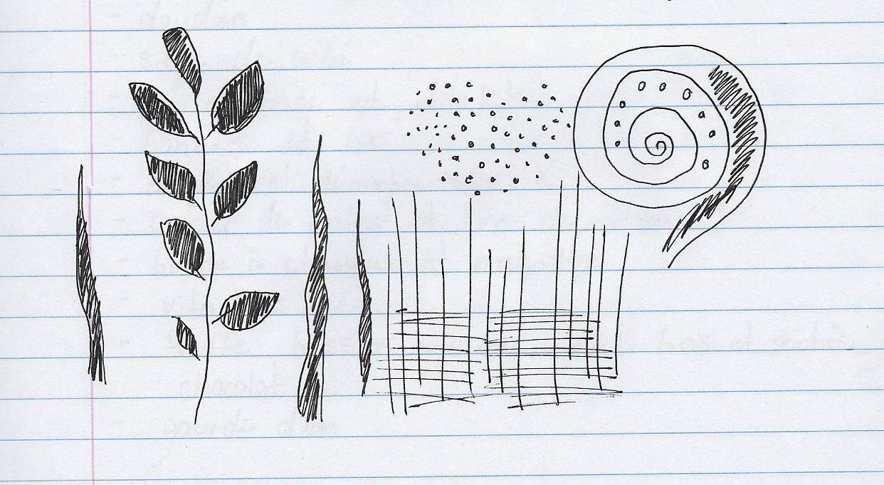 Illustration du blogue de Mélissande Lauzon artiste peintre.