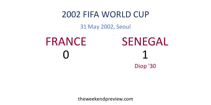 Figure-1: 2002 FIFA World Cup, France vs. Senegal