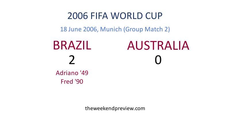 Figure-4: 2006 FIFA World Cup, Brazil vs. Australia