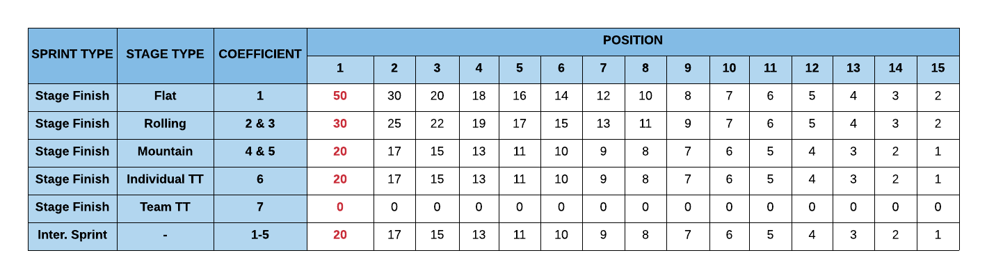 TDF_Points (2).png