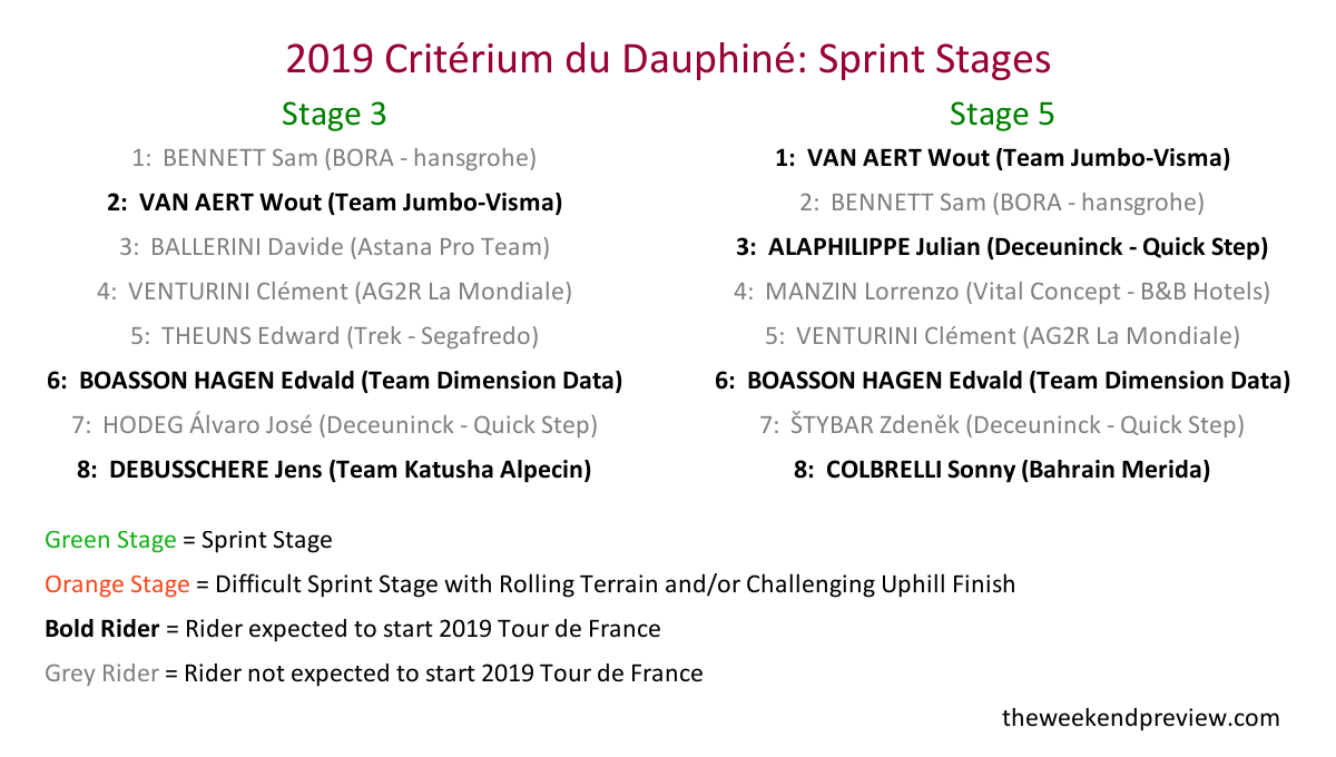 2019_Dauphine.png