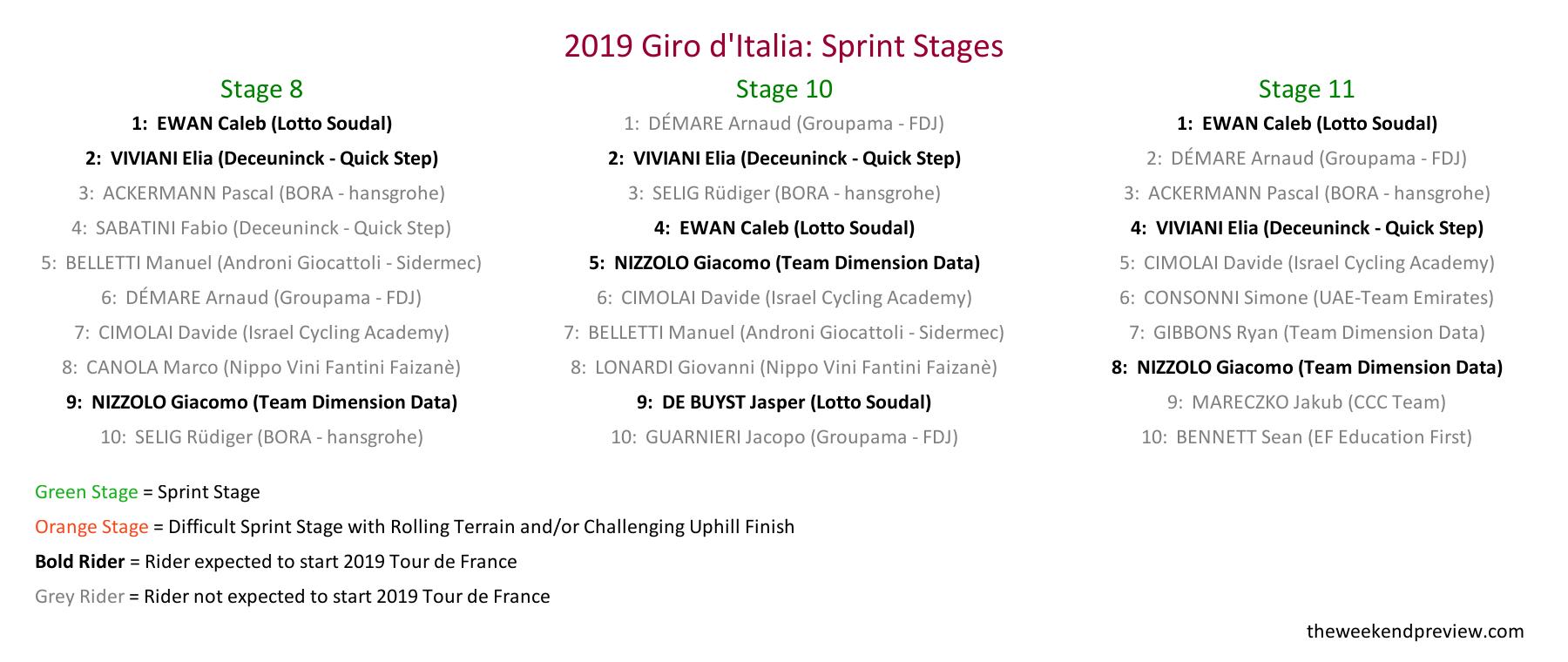 2019_Giro_2.png