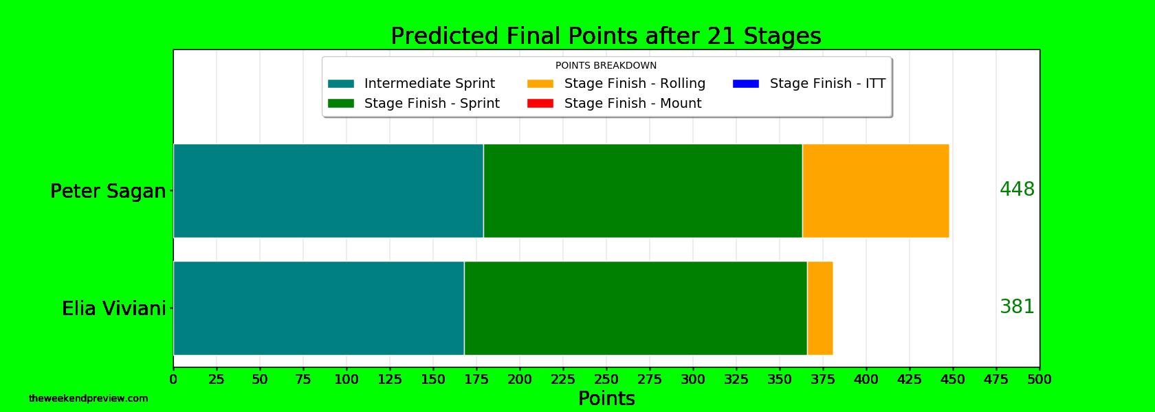 tdf_2019_prediction.png