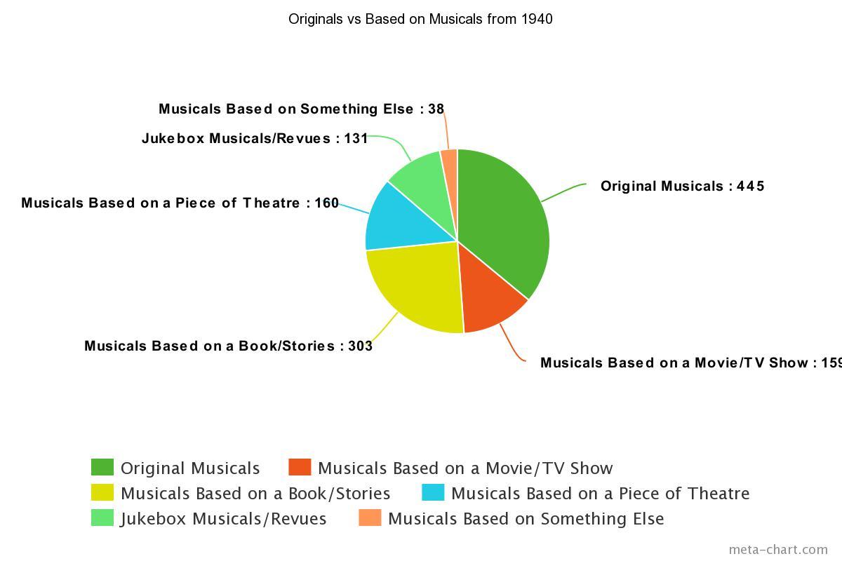 meta-chart (5).jpeg