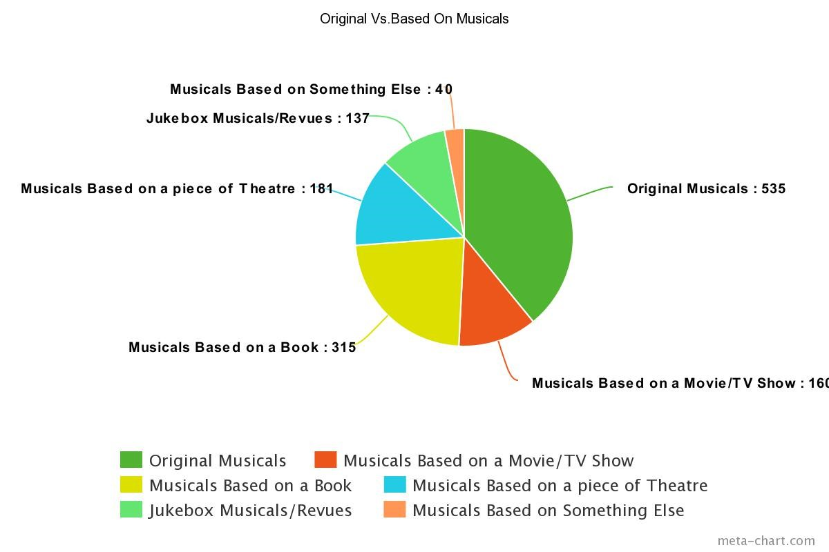CORRECT CHART.jpg