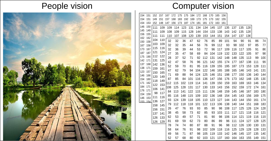 Figure 2:  An example of how an image may be read as by a computer using a 3 channel format (RGB).  This picture was made using  Inkscape , you may click the image to download the .svg file if you would like to edit and use the theme yourself. Just right-click and save the image as what ever you would like.