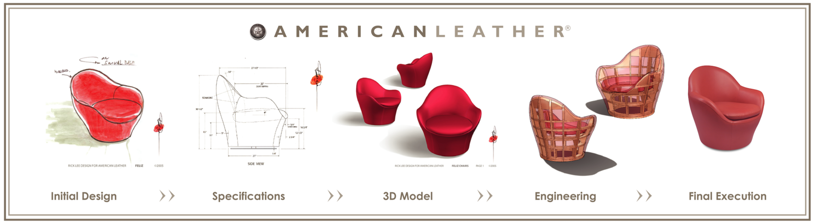 In addition to communicating with retailers and gathering input from across the company, American Leather's proprietary 10-day product development process relies on both in-house and outside designers for new ideas and iterations.