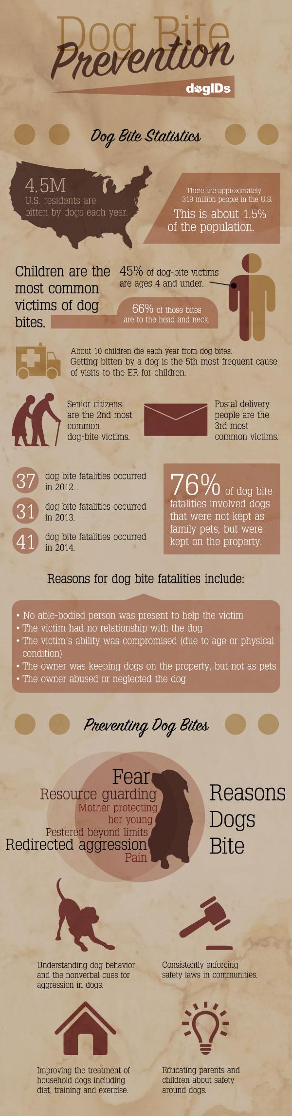Dog-Bite-Prevention-Blog.jpg