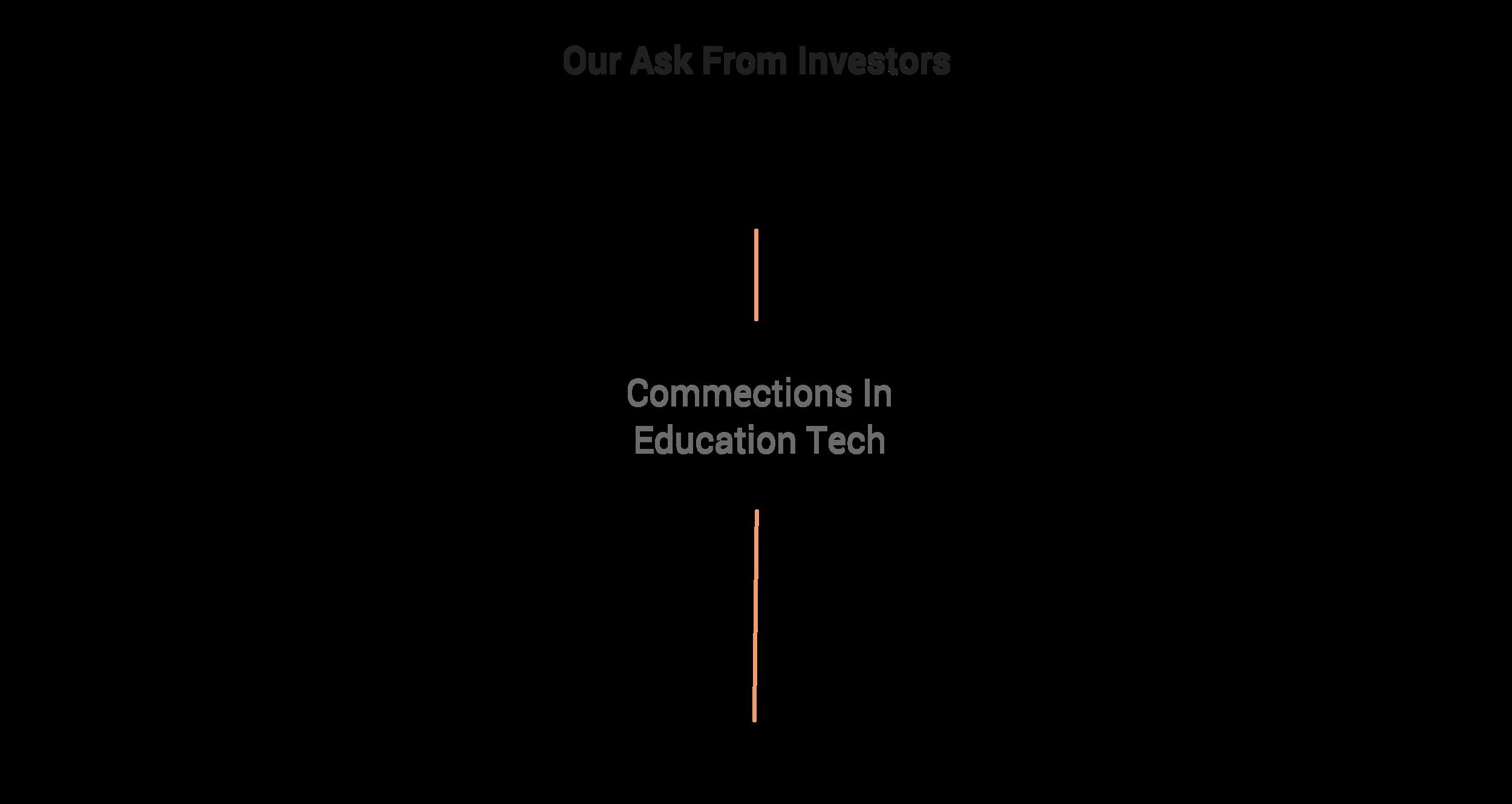 InvestorAsk.png