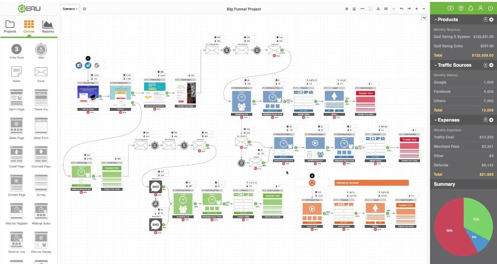 """Screenshot of a popular """"funnel planning"""" software Geru."""