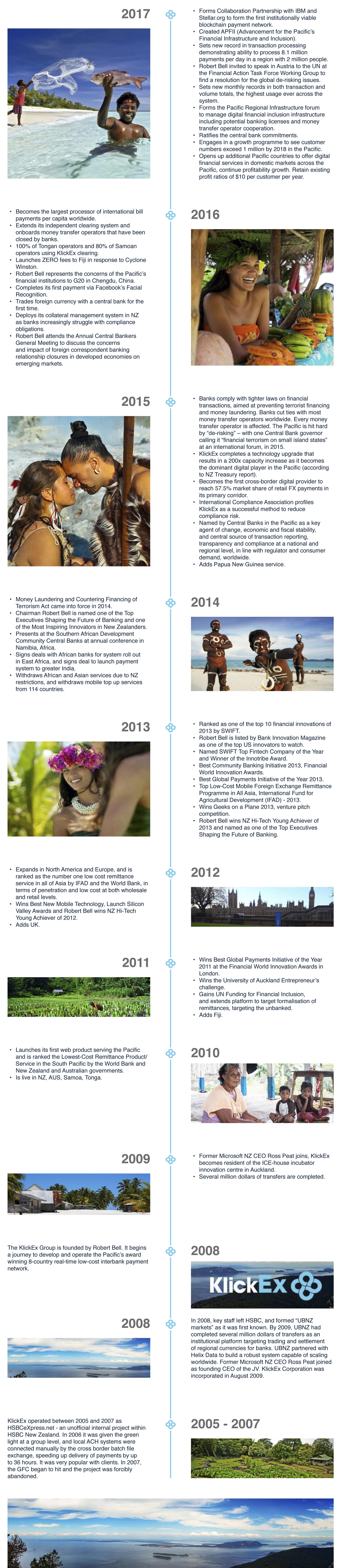 KlickEx Timeline image for website updated Oct17websize.jpg