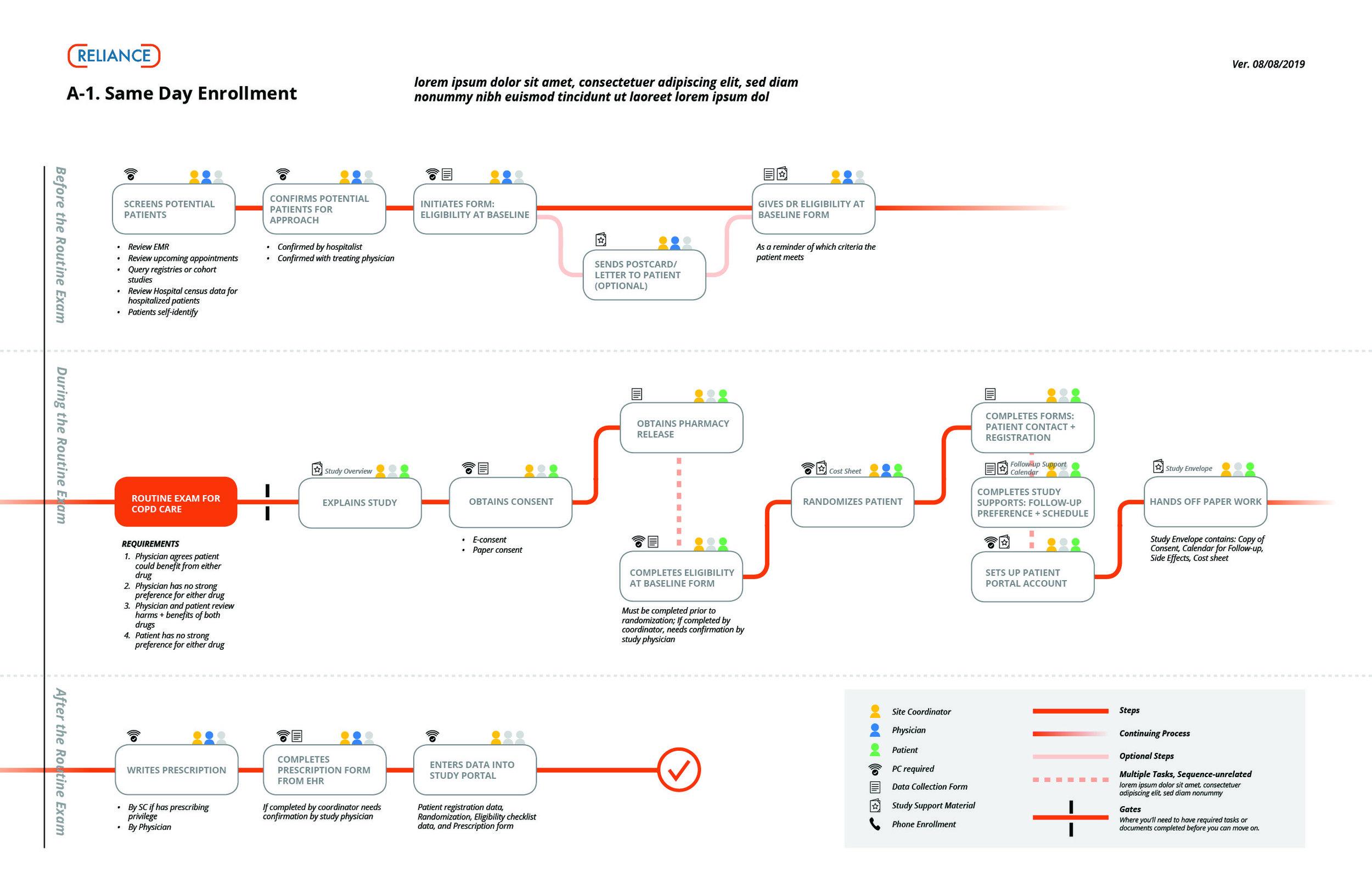 pathway diagram style 2_web_tabloid.jpg