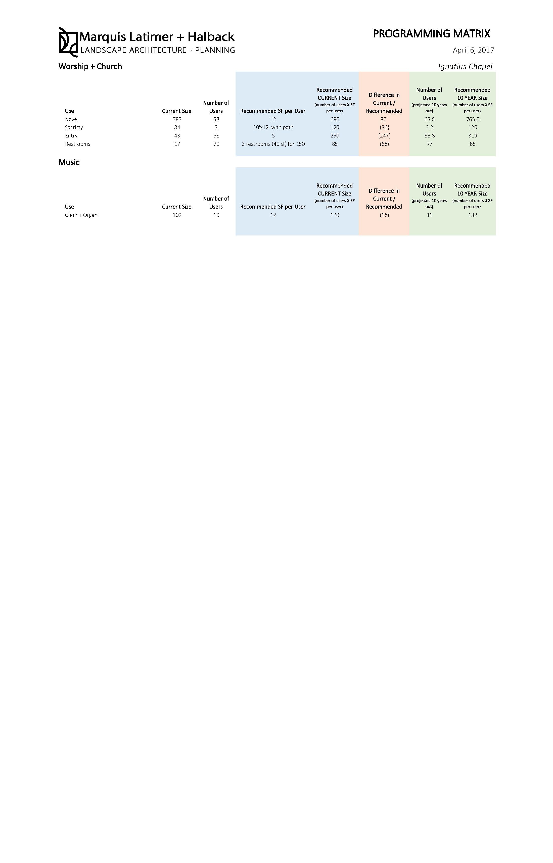 17.11.0-CCF_ProgrammingMatrix_Ignatius_final.pdf.jpg