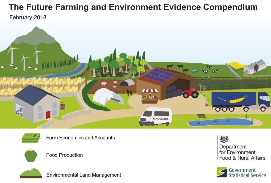 Future Farming and Environment Evidence Compendium    Defra  February 2018   Farmers & land managers manage 72% of the UK's land, & through them we can safeguard our natural environment .