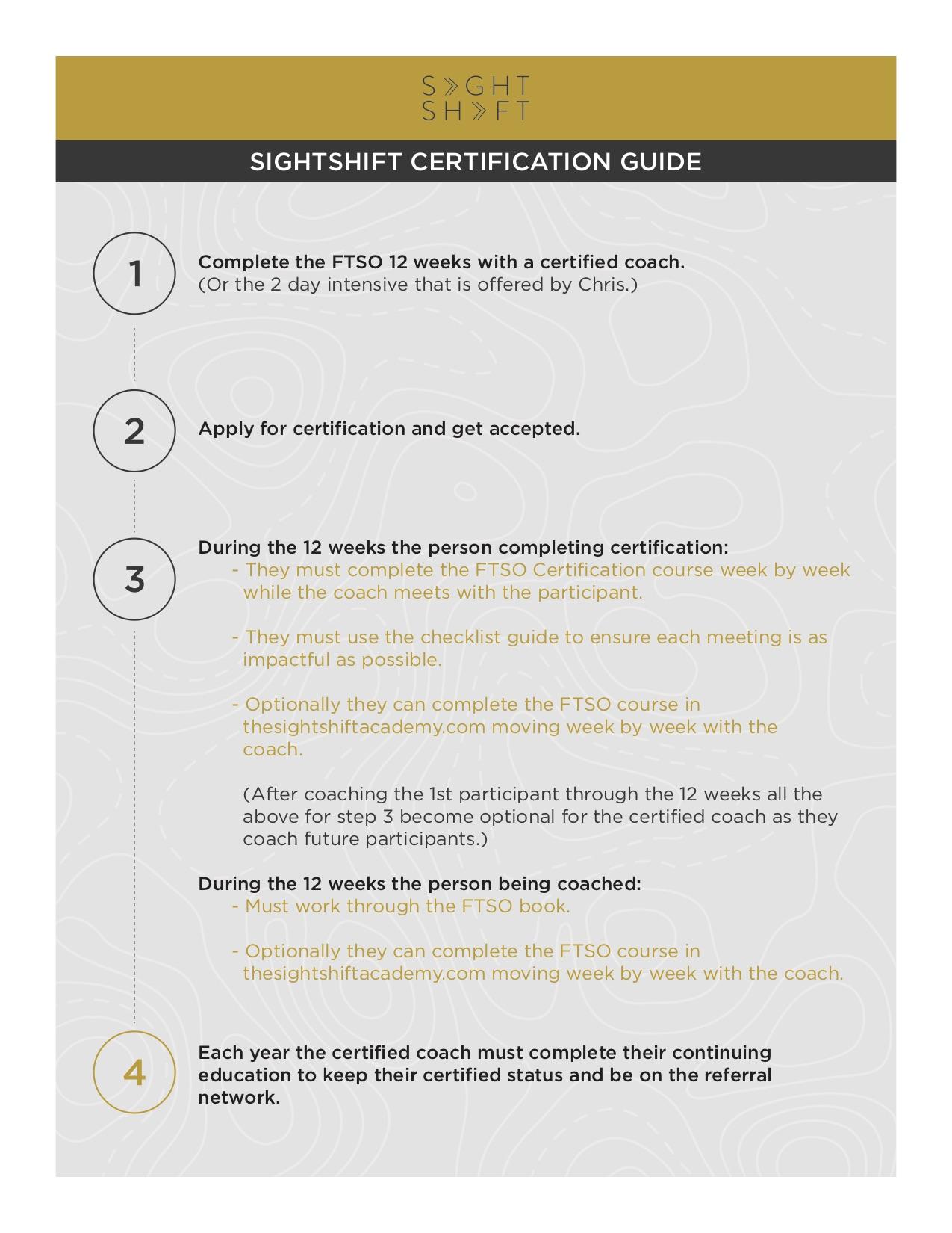 SS-Certification-Guide-R3.jpg