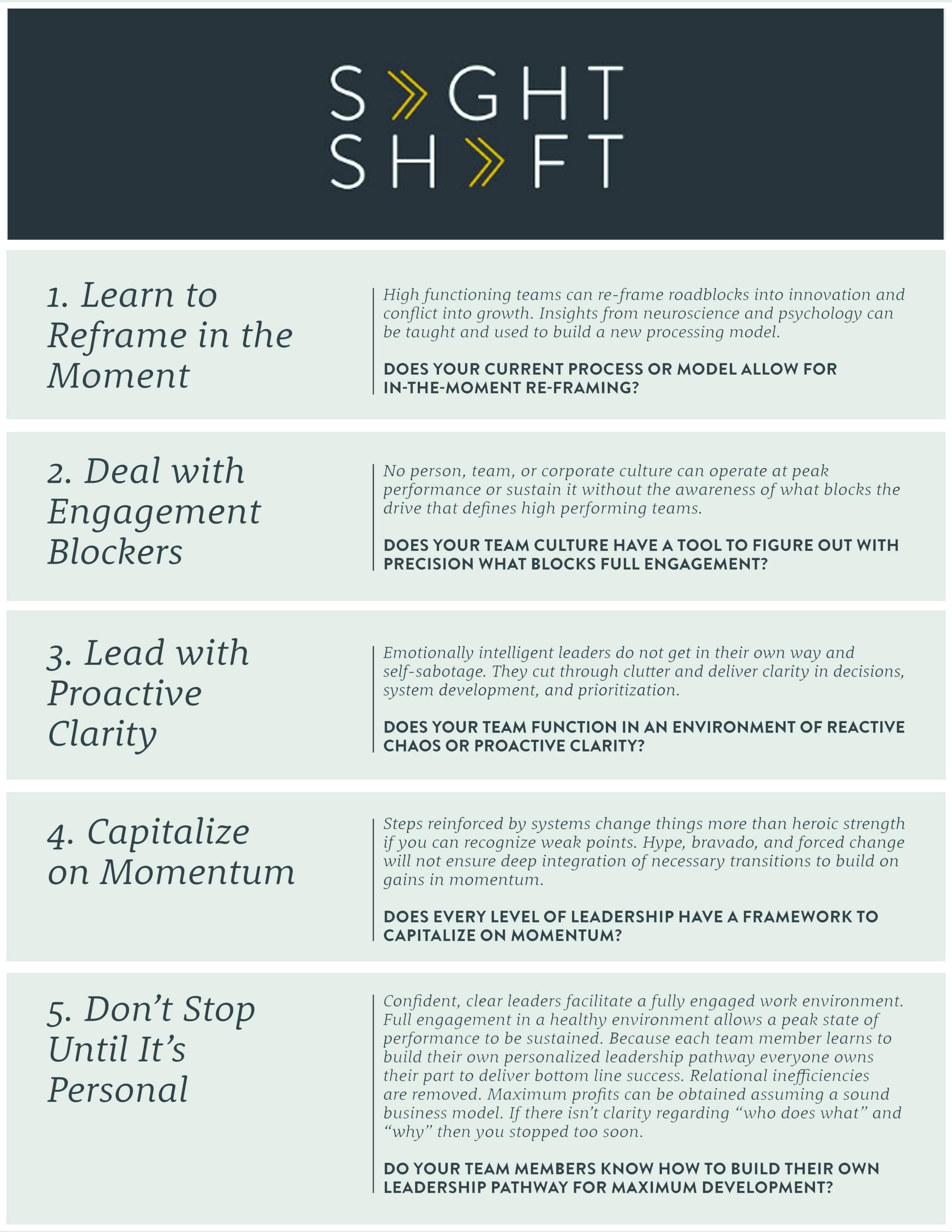 SightShift-ShortForm Team Guide_allgrey (1) (1).jpg